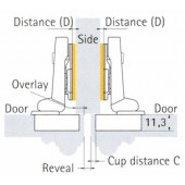 073919 Clip-On 95 Degree Concealed Hinge for 32mm Profile Doors – Half Overlay / Press-In